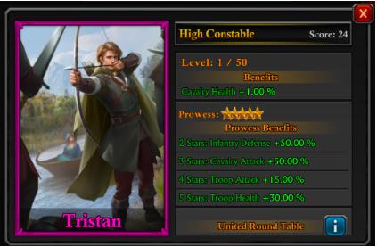 Tristan hero