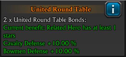 supe bonuses